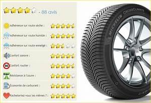 Crossclimate 2017 : le pneu de la rentr e scolaire le pneu 4 saisons ~ Medecine-chirurgie-esthetiques.com Avis de Voitures