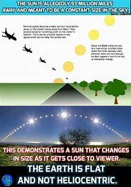 Bible Flat Earth Proof