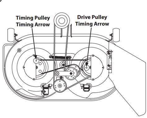 Cub Cadet Ltx 1000 Mower Deck Diagram by Cub Cadet Drive Belt Diagram Pictures To Pin On