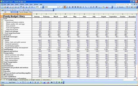 pl spreadsheet template spreadsheet templates  busines