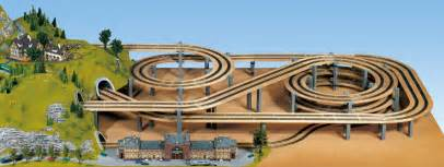 landschaftsbau modellbahn gleiswendel modellbahnen noch dem modellbahnanlagen und modell landschaftsbau spezialisten