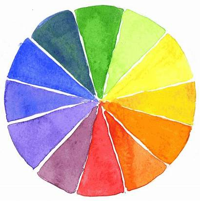 Colours Colour Wheel Primary Harmony Complementary Animation
