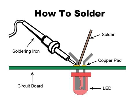 how to solder a complete beginners guide makerspaces