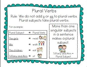subject verb agreement worksheets  posters  nylas