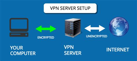 vpn number how to torrents anonymously and hide your ip