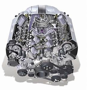 Bmw Engines  From M To N