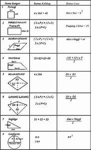 Hai Matematika  Rumus Bangun Datar Cepat Dan Mudah