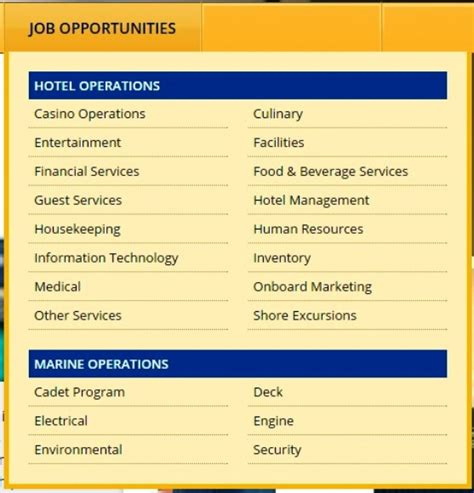 Casino Cruise Hiring by 30 000 Openings For Seamen From Royal