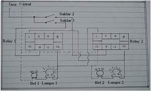 Kpm Unj  Tot 4 U00265 Pembuatan Bel Cerdas Cermat