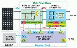 Solar Panel Sine Inverter Mppt 36v To 230v Schematic Diagram Circuit