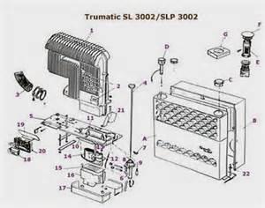 Le Automatique A Pile by Boitier Piles Trumatic 3002