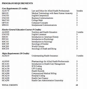 Healthcare Administration Program Requirements