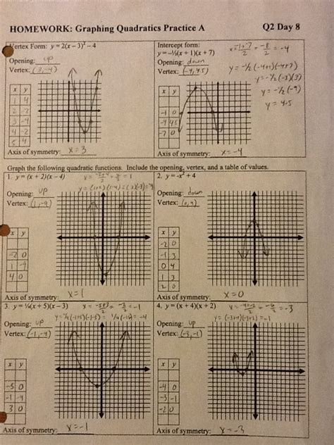Found worksheet you are looking for? Gina Wilson All Things Algebra Equations And Inequalities Answer Key + My PDF Collection 2021