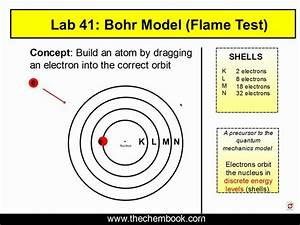 Bohr Model Flame Test Explanation Mp4