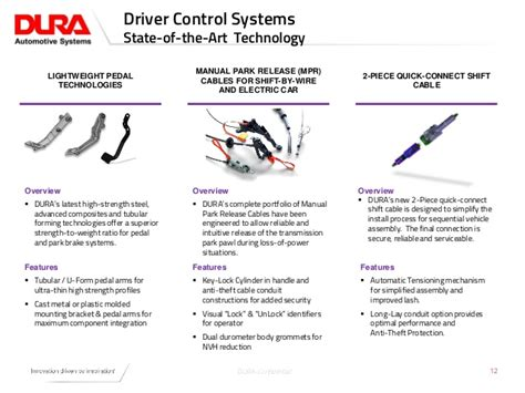 Dura Automotive Systems companies - News Videos Images ...
