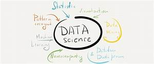 Top 10 Data Science Resources on Github