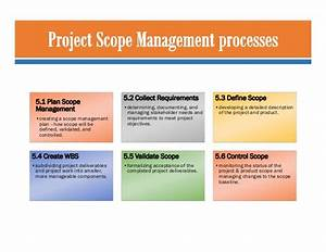 Project Scope Related Keywords - Project Scope Long Tail ...