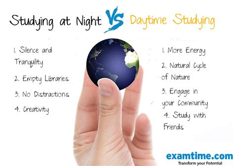 What Is The Best Time To Study? Day Vs Night. Online Bachelors Degree In Secondary Education. Laser Surgery Information Workers Comp Audit. Tooth Fairy Ridgefield Ct Trade School In Nyc. New Orleans Collection Hotels. Aviation Accident Lawyers Payment Gateway Net. Churchill County Credit Union. Pack And Ship Store Locations. Movers In Grand Prairie Tx Online Debit Cards