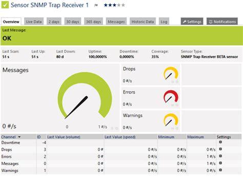 Snmp Trap by Prtg Manual Snmp Trap Receiver Sensor