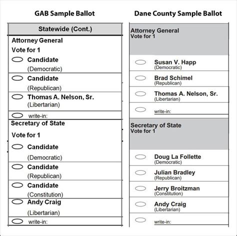ballot template clerk dane county won t use ballot recommended by state board politics and elections host
