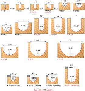Freud Round Nose Router Bit Profiles