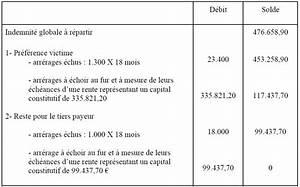 Bareme Taux Ipp Cpam : rente accident de travail ~ Medecine-chirurgie-esthetiques.com Avis de Voitures