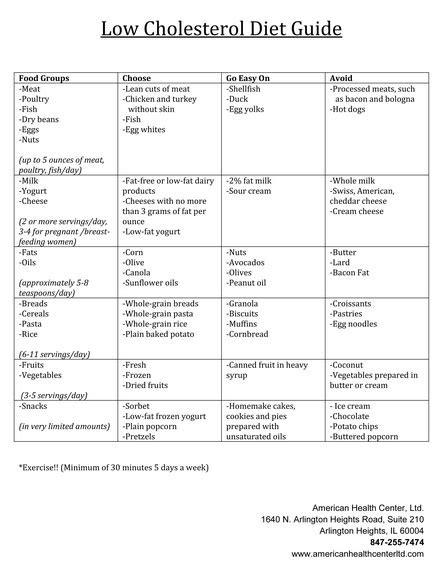 Low Fat Diet Plan During Pregnancy - Diet Plan