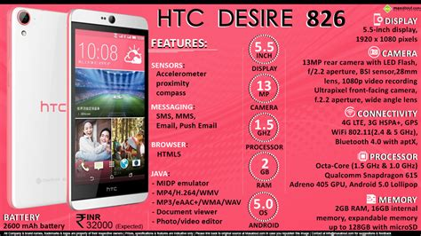 Honda Cb150r Streetfire Images In 1080p by Facts Htc Desire 826