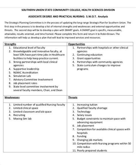 nursing swot analysis examples templates