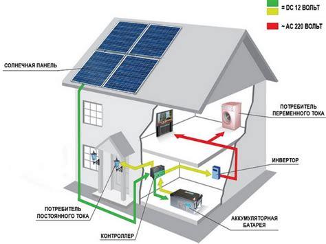 Трекер для солнечных батарей Мысли и идеи Металлический форум