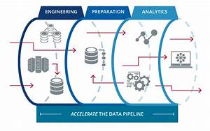 Building a Data Pipeline from Scratch – The Data ...