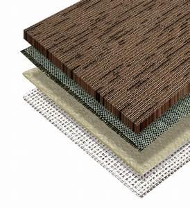 Broadloom definition what is for Broadloom carpet definition