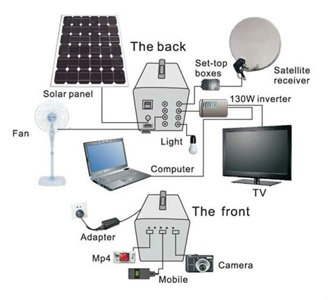 2014 new style factory price portable solar home lighting