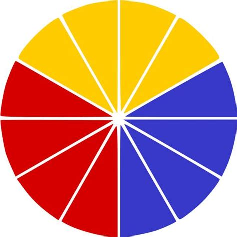 primary color wheel what colors make blue drawing