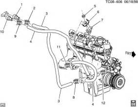 similiar 2002 gmc suburban heater diagram keywords diagram furthermore 1998 ford taurus on 2000 suburban wiring diagram