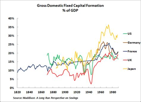 key trends in globalisation why adam smith s classical