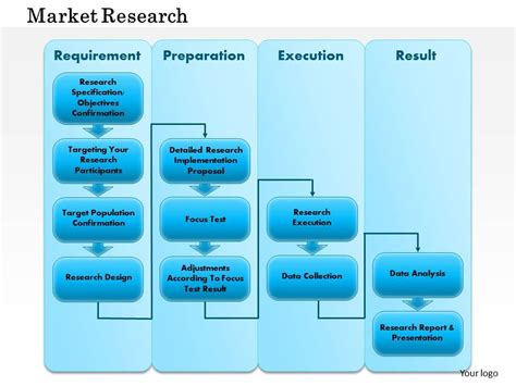 market research powerpoint templates   images