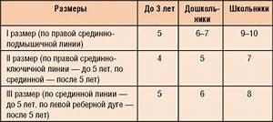 Рецепты восстановления печени при циррозе
