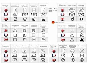 Lavage A Sec : comment laver son linge au japon japon pratique ~ Melissatoandfro.com Idées de Décoration
