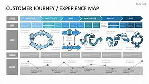 customer journey map for other retail retail customer With customer experience mapping template