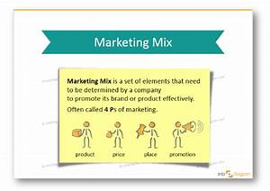 Get Inspired - Presenting Marketing Mix Model