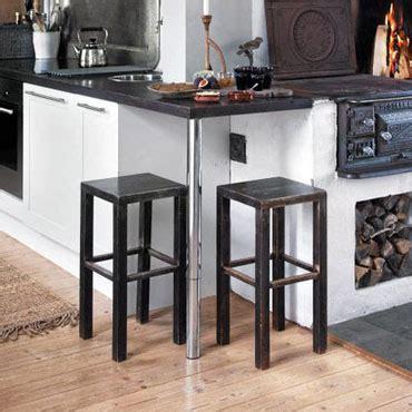 hauteur id饌le plan de travail cuisine les différents types de pieds de table pied de table com