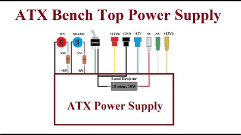 Pc Power Supply To Bench Power Supply by Atx Computer Bench Top Power Supply Step By Step