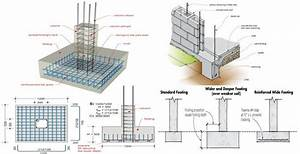 Wall Footing Design Is Attained With Some Conjectures That