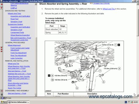 service manuals schematics 2005 ford explorer spare parts catalogs ford usa technical services 2004 2005