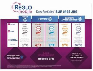 Téléphone Portable Leclerc Sans Abonnement : forfait 3h sms mms illimit s ~ Melissatoandfro.com Idées de Décoration