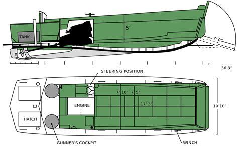 Higgins Boat Plans Model by Lcvp United States