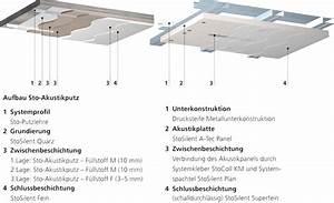 Abgehängte Decke Brandschutz : detail wand an abgehangte decke ihr traumhaus ideen ~ Frokenaadalensverden.com Haus und Dekorationen