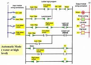 Plc Program For Water Level Control Instrumentation Tools
