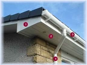 Gutters Soffit and Fascia